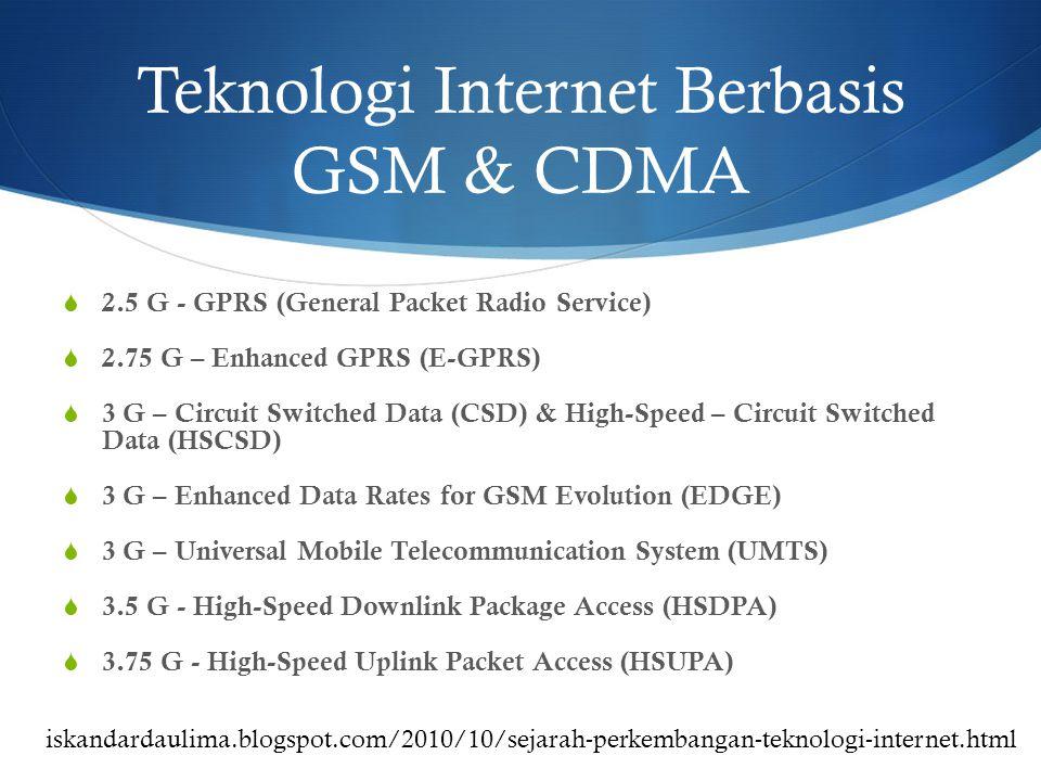 Teknologi Internet Berbasis GSM & CDMA