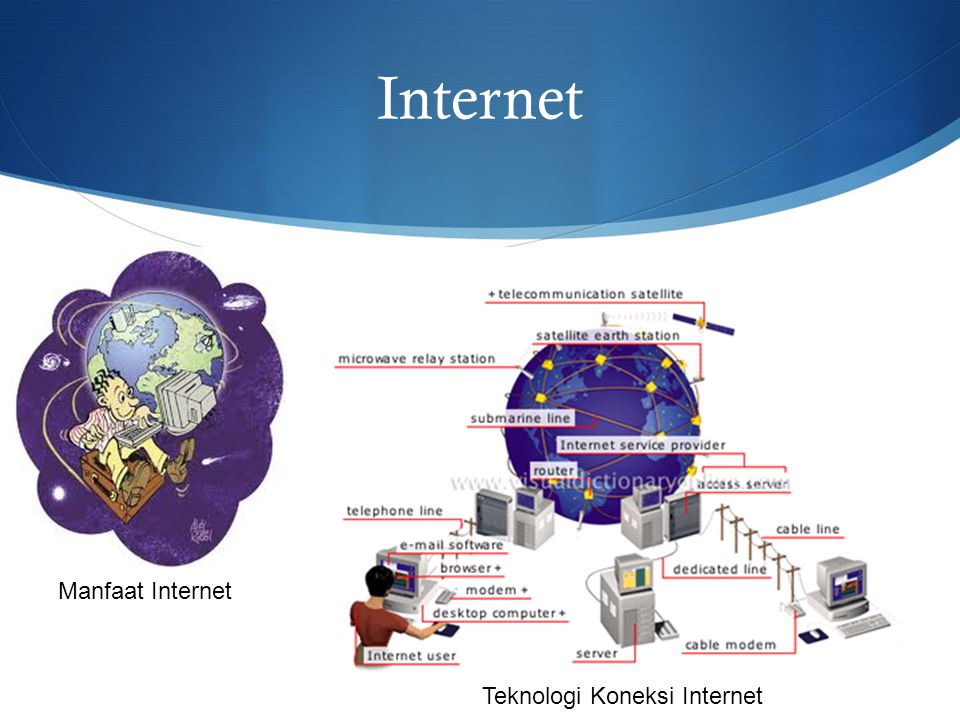 Internet Manfaat Internet Teknologi Koneksi Internet