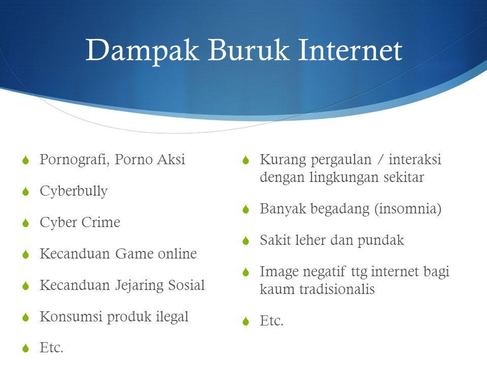 Dampak Buruk Internet Pornografi, Porno Aksi Cyberbully Cyber Crime