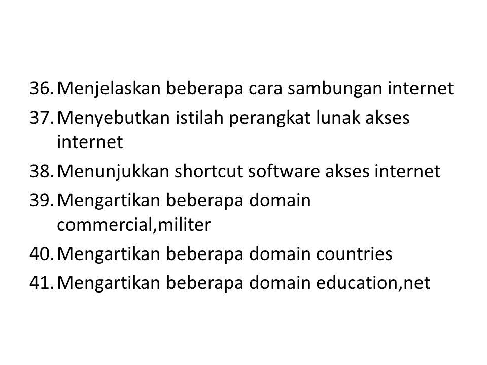 Menjelaskan beberapa cara sambungan internet