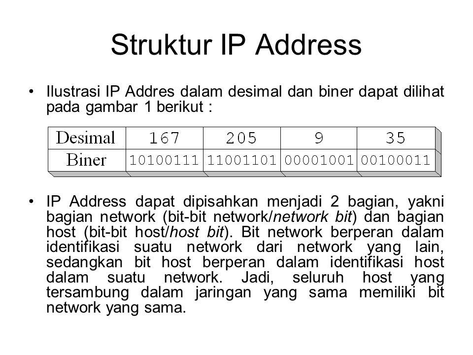 Struktur IP Address Ilustrasi IP Addres dalam desimal dan biner dapat dilihat pada gambar 1 berikut :