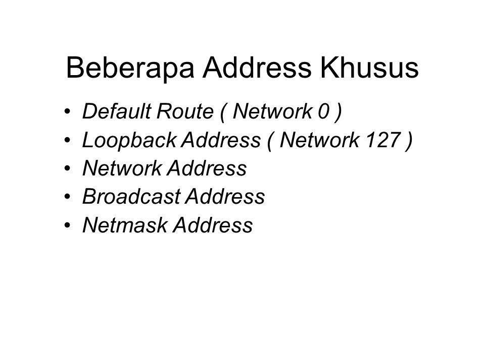 Beberapa Address Khusus