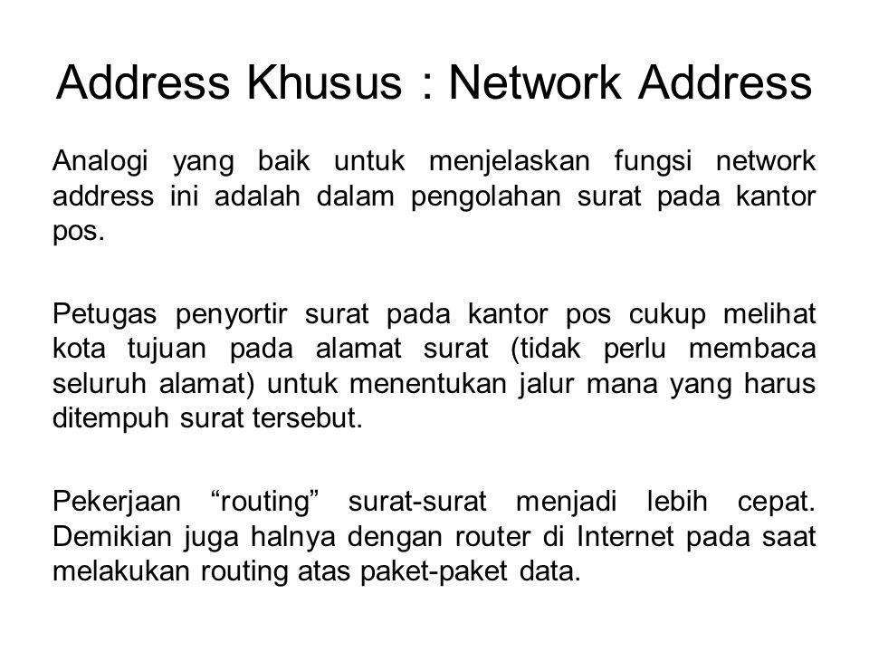 Address Khusus : Network Address