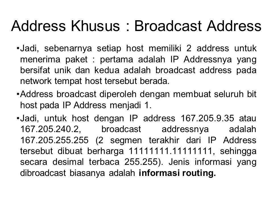 Address Khusus : Broadcast Address
