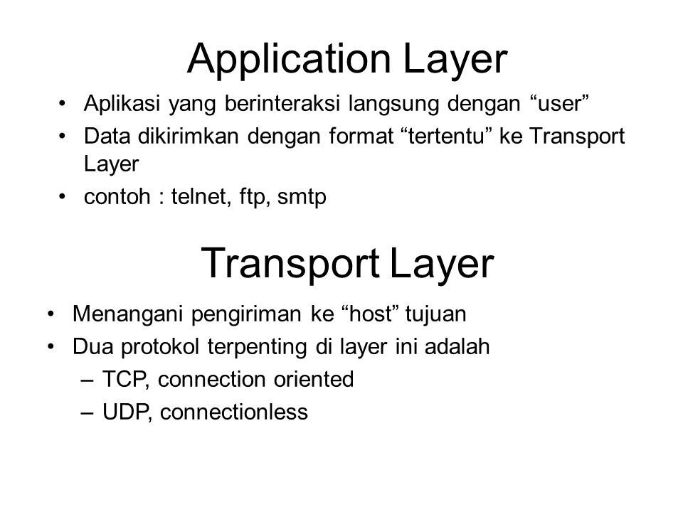 Application Layer Transport Layer