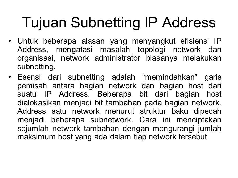 Tujuan Subnetting IP Address