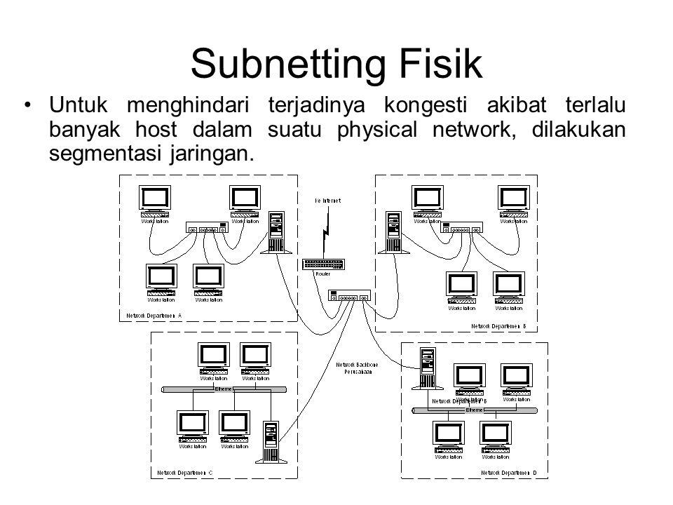 Subnetting Fisik Untuk menghindari terjadinya kongesti akibat terlalu banyak host dalam suatu physical network, dilakukan segmentasi jaringan.