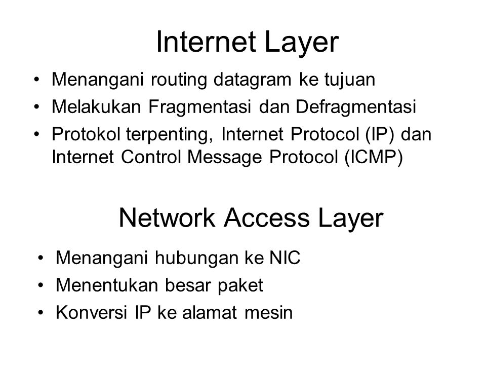 Internet Layer Network Access Layer