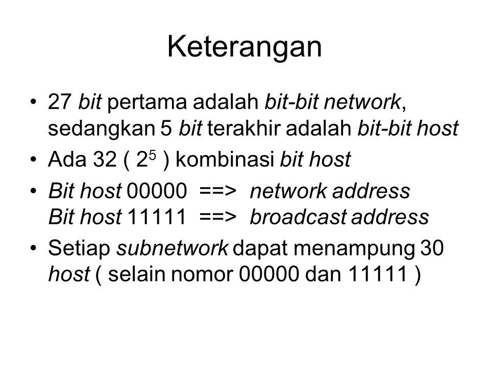 Keterangan 27 bit pertama adalah bit-bit network, sedangkan 5 bit terakhir adalah bit-bit host. Ada 32 ( 25 ) kombinasi bit host.