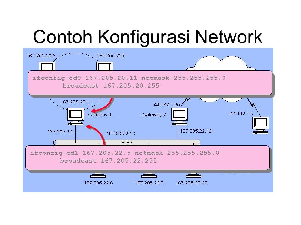 Contoh Konfigurasi Network
