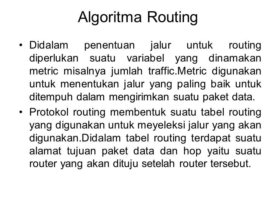 Algoritma Routing