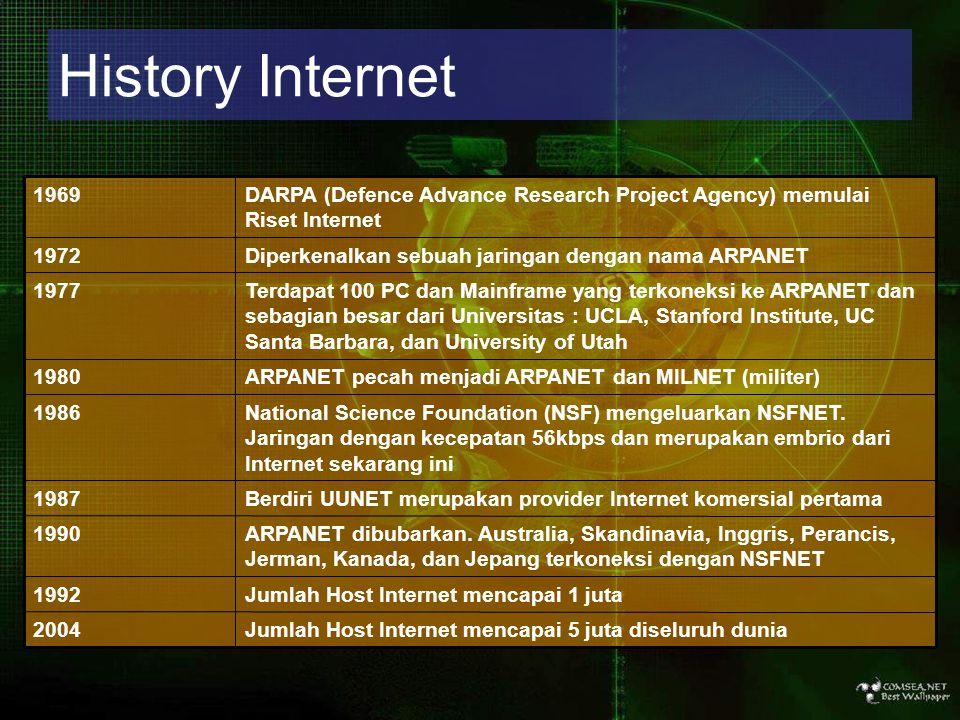 History Internet Jumlah Host Internet mencapai 5 juta diseluruh dunia