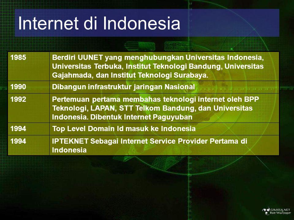 Internet di Indonesia IPTEKNET Sebagai Internet Service Provider Pertama di Indonesia. 1994. Top Level Domain Id masuk ke Indonesia.