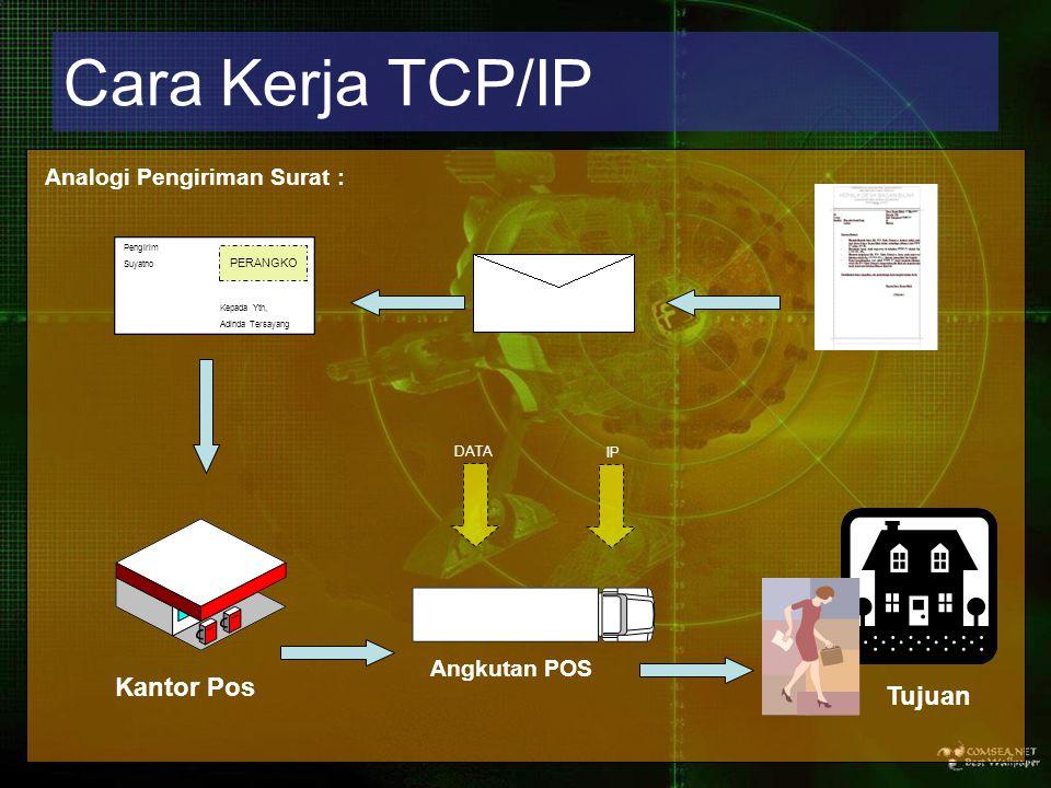 Cara Kerja TCP/IP Kantor Pos Tujuan Analogi Pengiriman Surat :