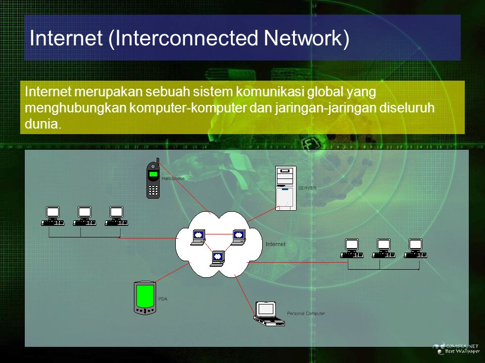 Internet (Interconnected Network)‏
