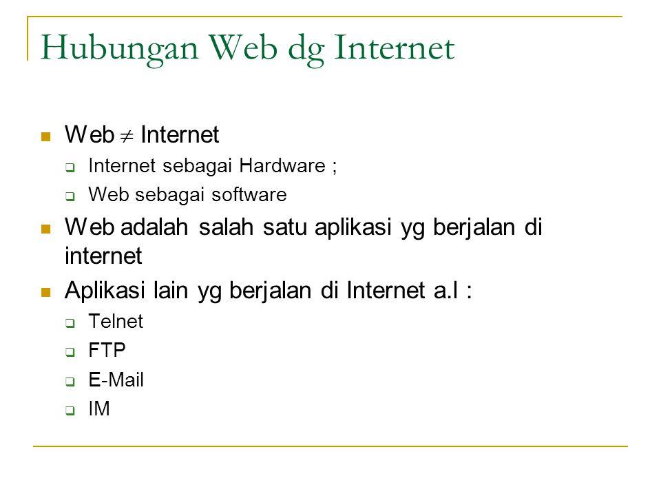 Hubungan Web dg Internet