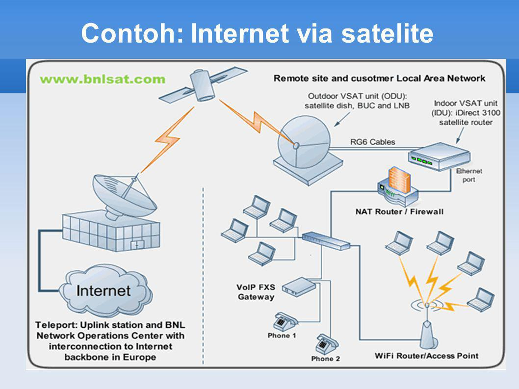 Contoh: Internet via satelite