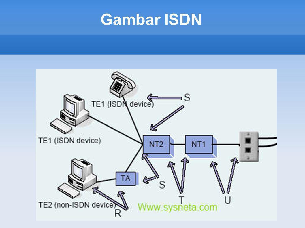 Gambar ISDN