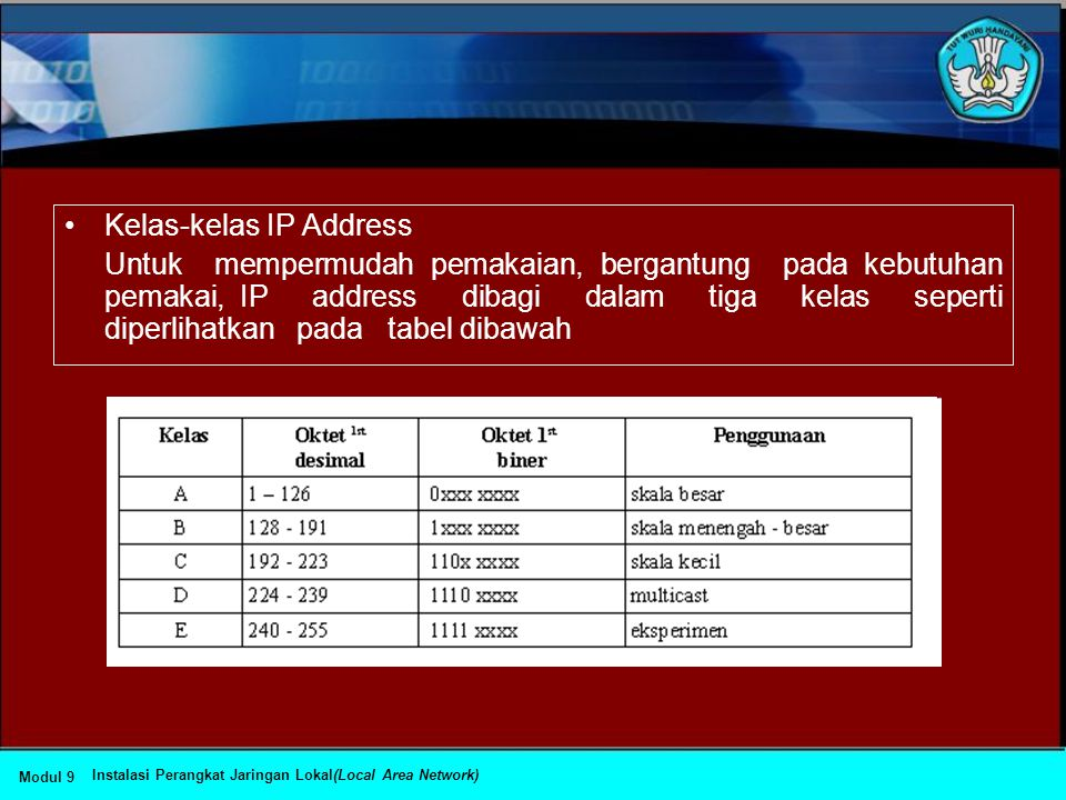 Kelas-kelas IP Address