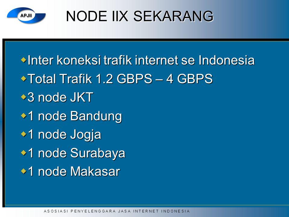 NODE IIX SEKARANG Inter koneksi trafik internet se Indonesia