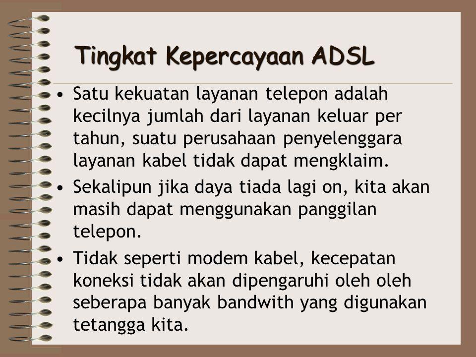 Tingkat Kepercayaan ADSL