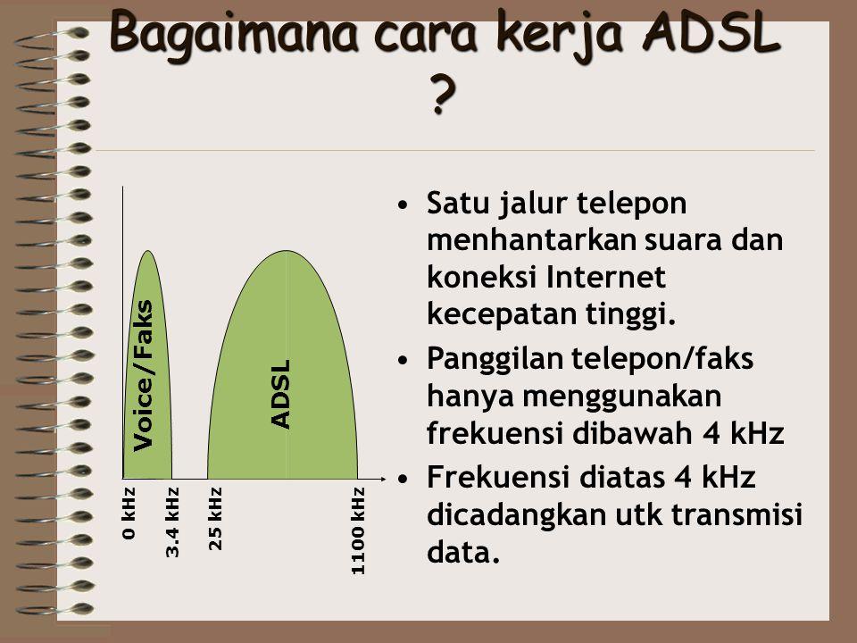 Bagaimana cara kerja ADSL