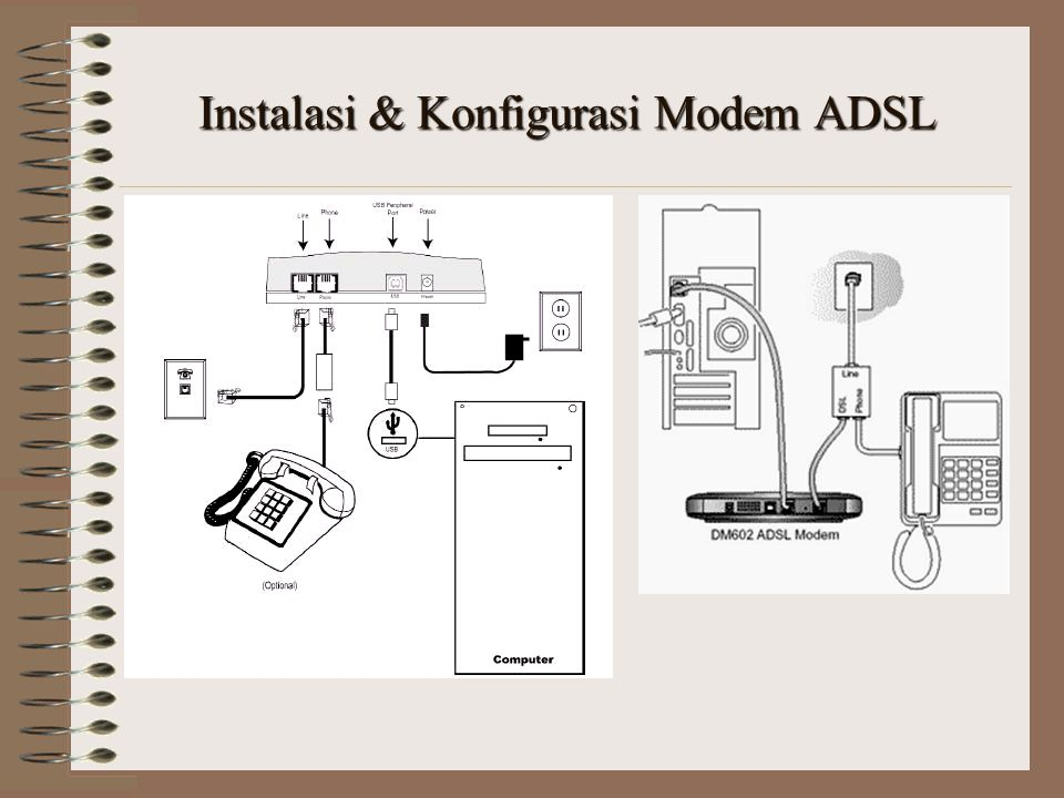 Instalasi & Konfigurasi Modem ADSL