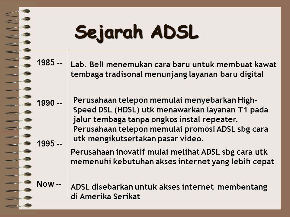 Sejarah ADSL 1985 -- 1990 -- 1995 -- Now -- Lab. Bell menemukan cara baru untuk membuat kawat tembaga tradisonal menunjang layanan baru digital.