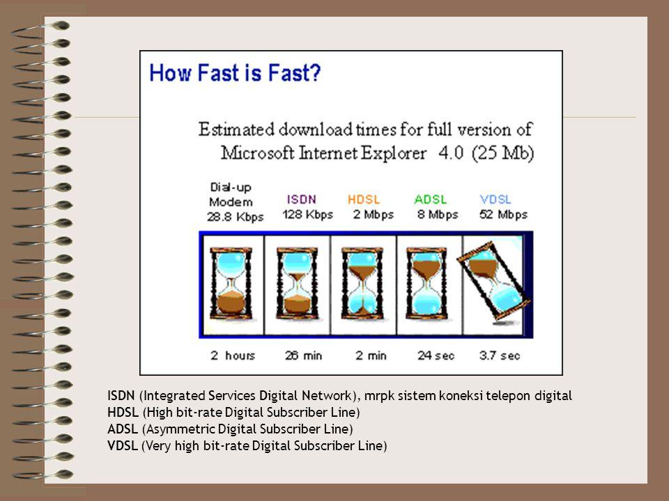 ISDN (Integrated Services Digital Network), mrpk sistem koneksi telepon digital