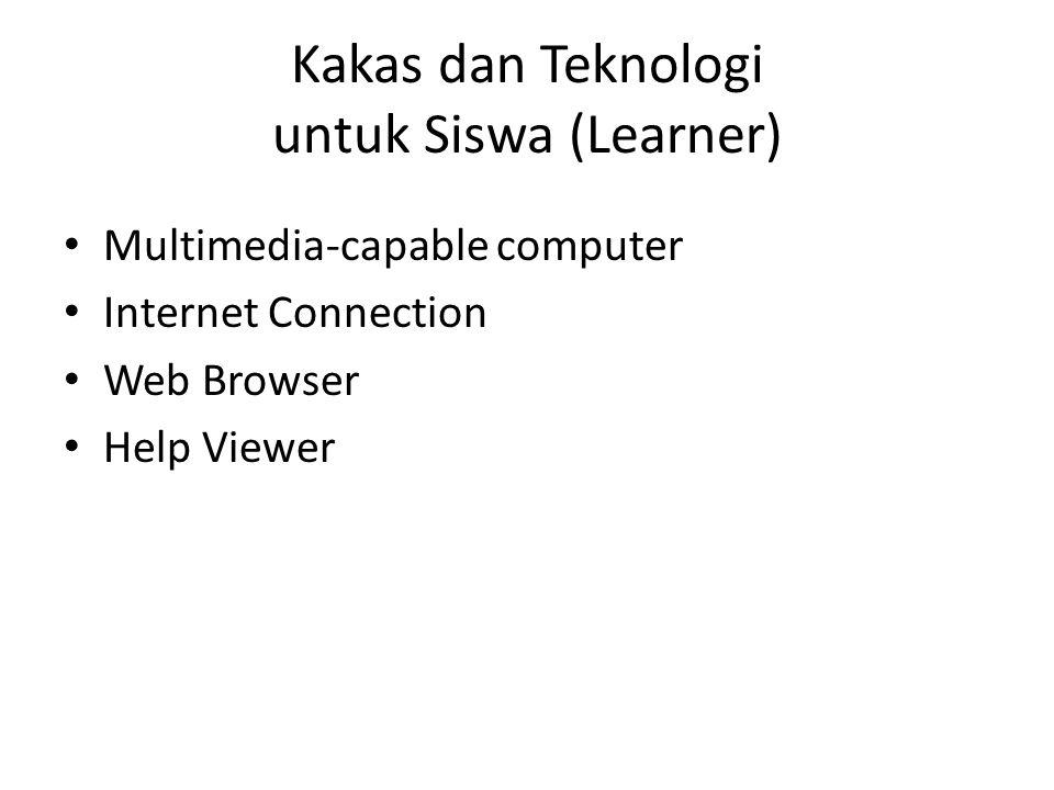 Kakas dan Teknologi untuk Siswa (Learner)