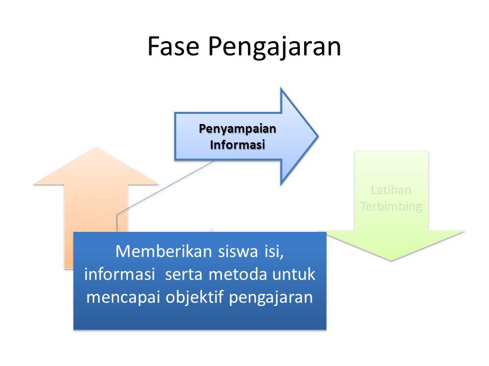 Fase Pengajaran Penyampaian. Informasi. Evaluasi. Hasil. Belajar. Latihan. Terbimbing. Latihan.