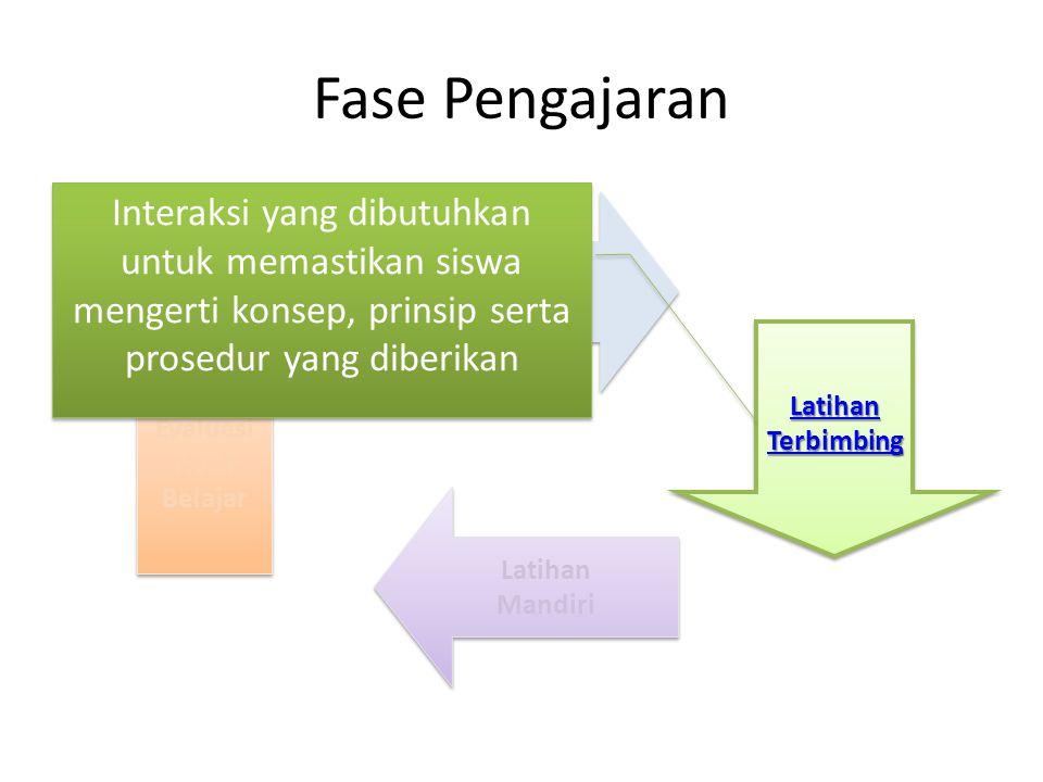 Fase Pengajaran Interaksi yang dibutuhkan untuk memastikan siswa mengerti konsep, prinsip serta prosedur yang diberikan.