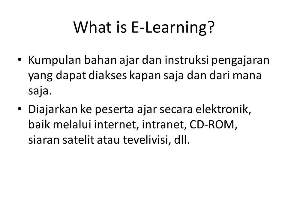 What is E-Learning Kumpulan bahan ajar dan instruksi pengajaran yang dapat diakses kapan saja dan dari mana saja.