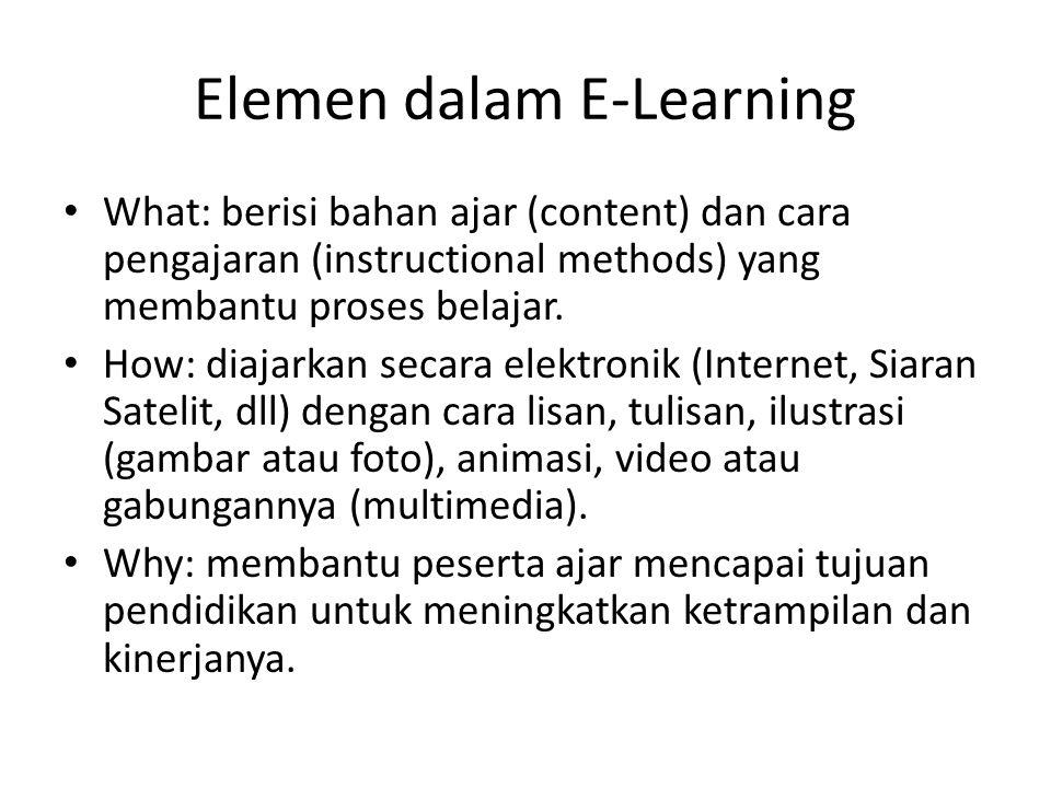 Elemen dalam E-Learning