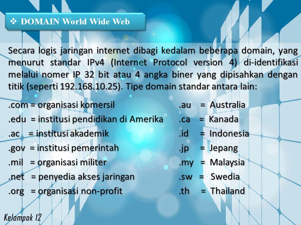 .com = organisasi komersil .edu = institusi pendidikan di Amerika