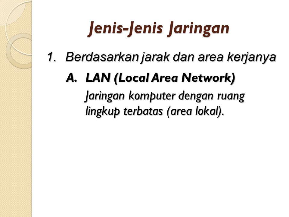 Jenis-Jenis Jaringan Berdasarkan jarak dan area kerjanya