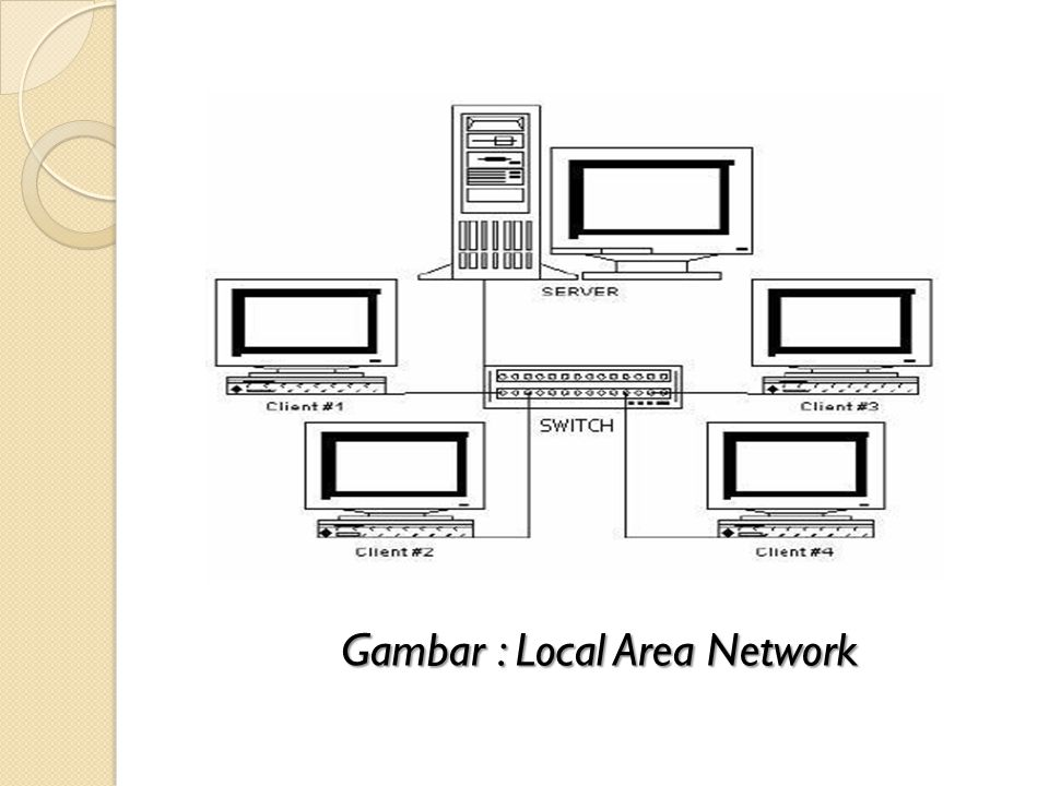 Gambar : Local Area Network