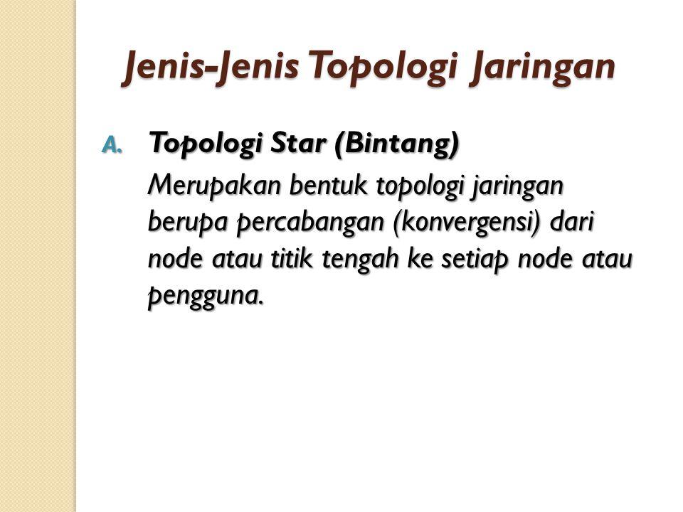 Jenis-Jenis Topologi Jaringan