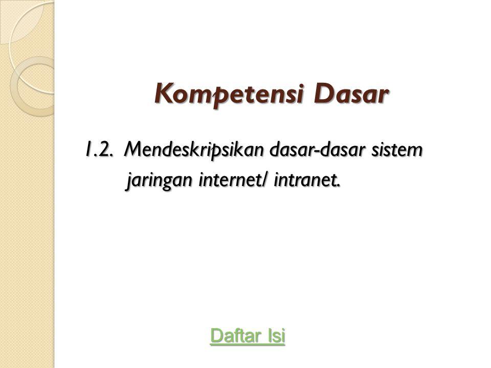 Kompetensi Dasar 1.2. Mendeskripsikan dasar-dasar sistem jaringan internet/ intranet. Daftar Isi
