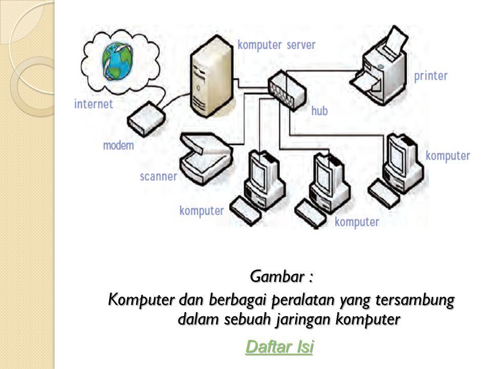 Gambar : Komputer dan berbagai peralatan yang tersambung dalam sebuah jaringan komputer