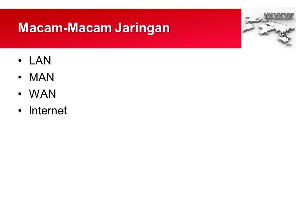 Macam-Macam Jaringan LAN MAN WAN Internet