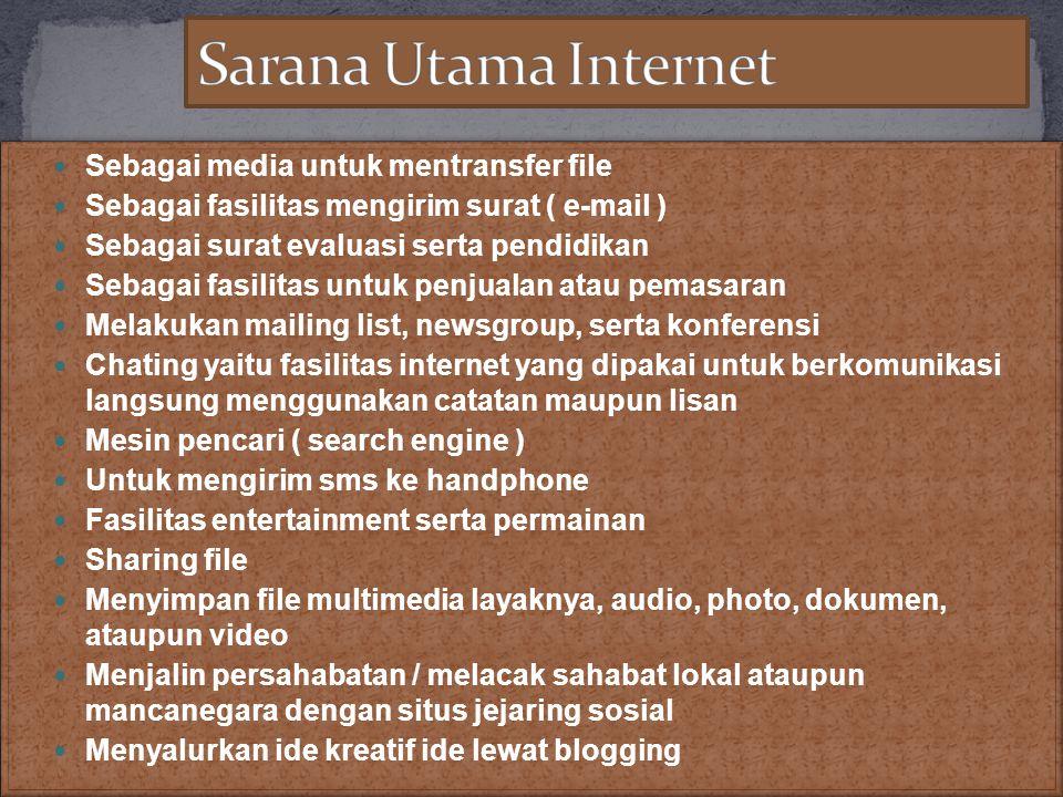 Sarana Utama Internet Sebagai media untuk mentransfer file