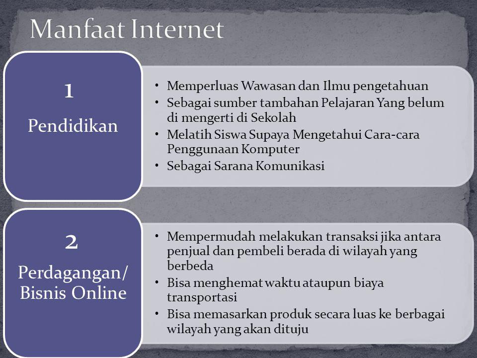 Perdagangan/Bisnis Online