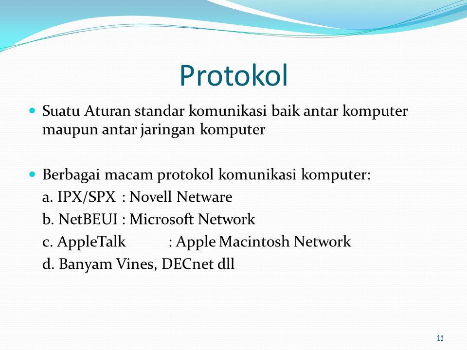 Protokol Suatu Aturan standar komunikasi baik antar komputer maupun antar jaringan komputer. Berbagai macam protokol komunikasi komputer:
