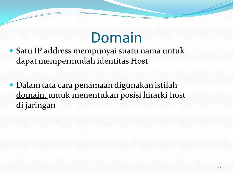 Domain Satu IP address mempunyai suatu nama untuk dapat mempermudah identitas Host.