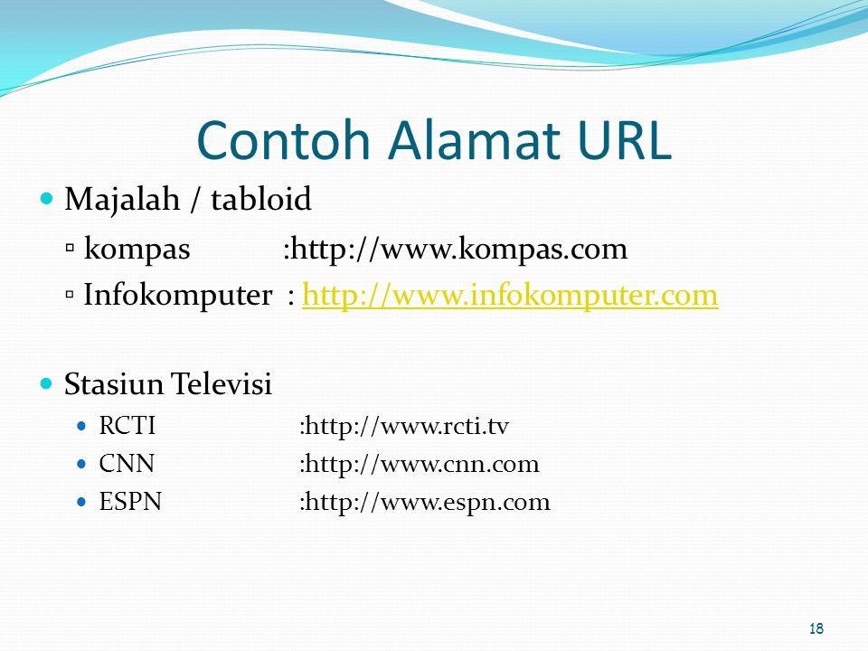 Contoh Alamat URL Majalah / tabloid ▫ kompas :http://www.kompas.com