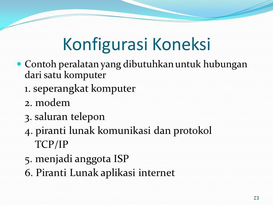 Konfigurasi Koneksi 2. modem 3. saluran telepon