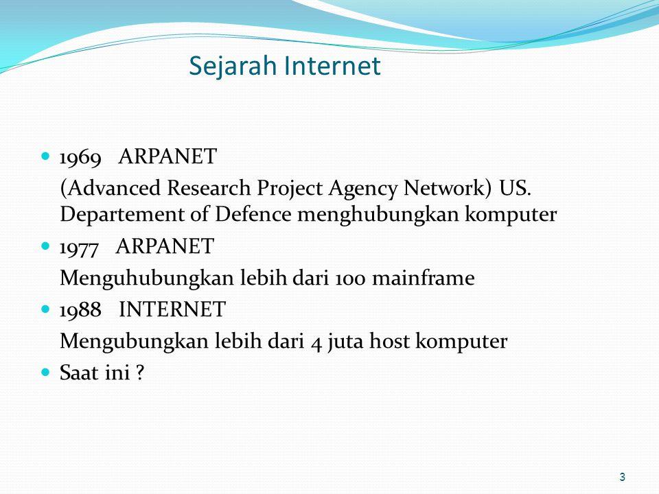 Sejarah Internet 1969 ARPANET
