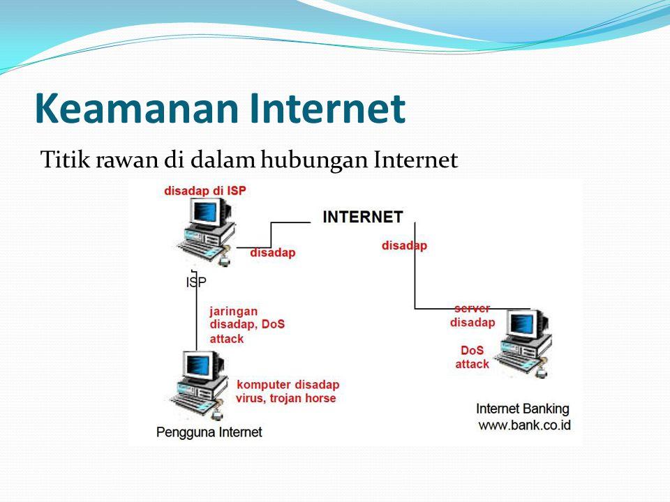 Keamanan Internet Titik rawan di dalam hubungan Internet