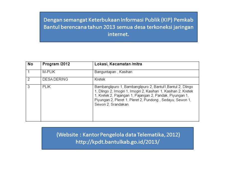 (Website : Kantor Pengelola data Telematika, 2012)